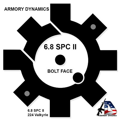 Armory Dynamics 6.8SPCII/.224Valkyrie Bolt Carrier Group
